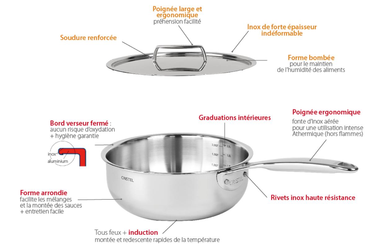 Qualités complémentaires des casseroles Cristel Castel Por
